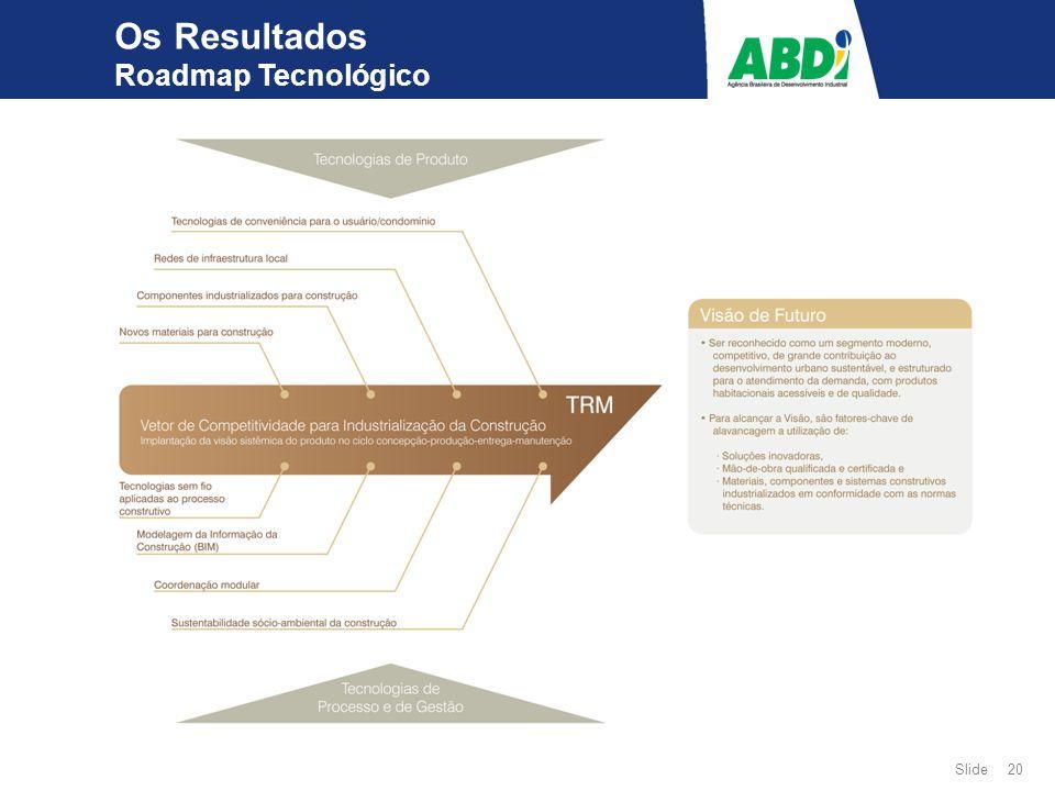 Slide 20 Os Resultados Roadmap Tecnológico