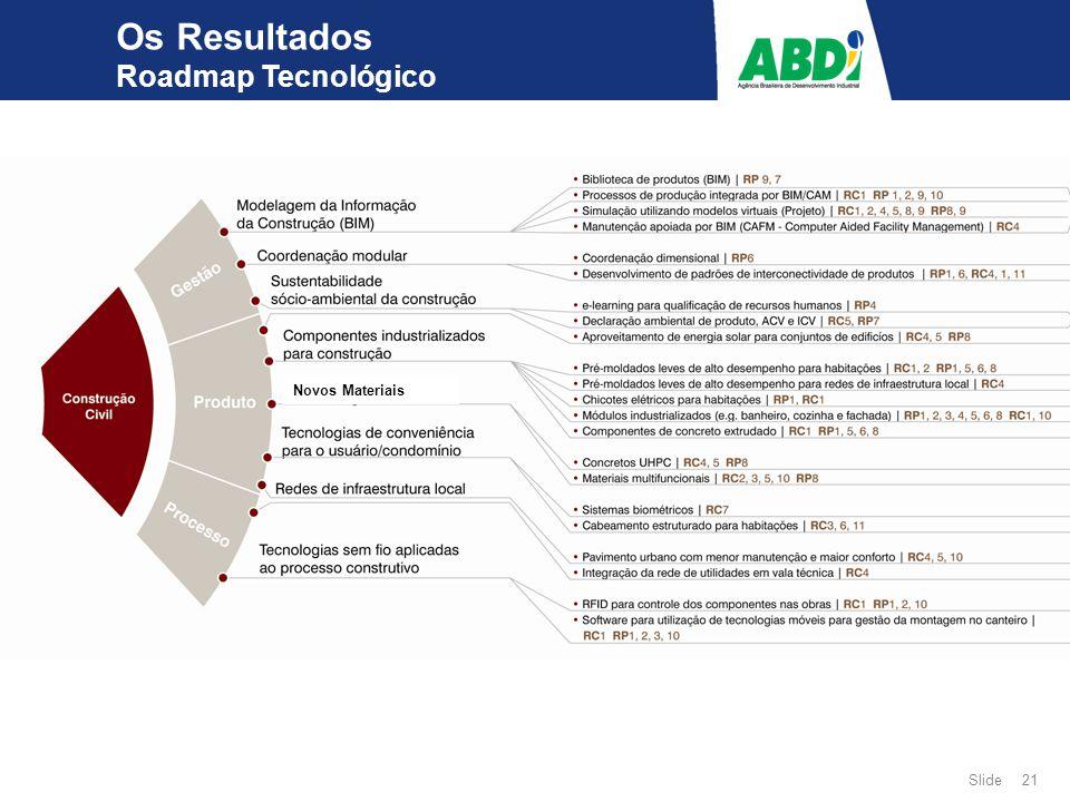 Slide 21 Novos Materiais Os Resultados Roadmap Tecnológico