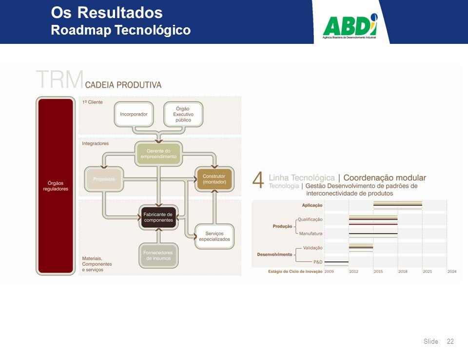 Slide 22 Os Resultados Roadmap Tecnológico