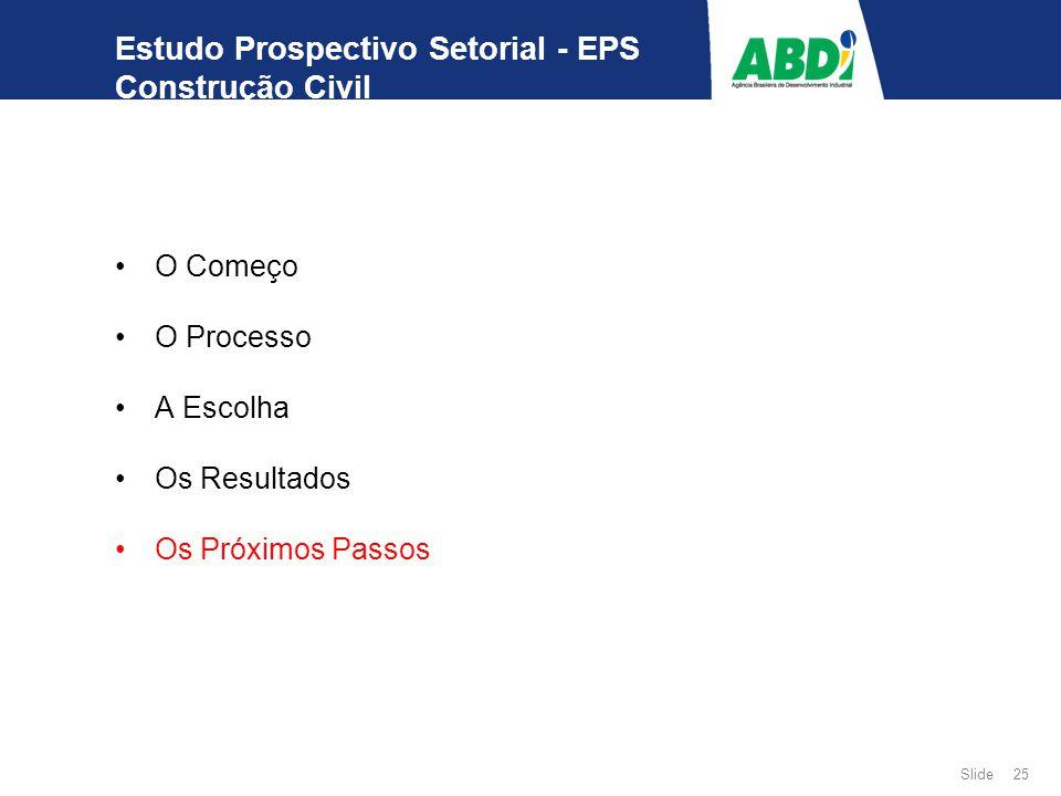 25 Slide Estudo Prospectivo Setorial - EPS Construção Civil O Começo O Processo A Escolha Os Resultados Os Próximos Passos