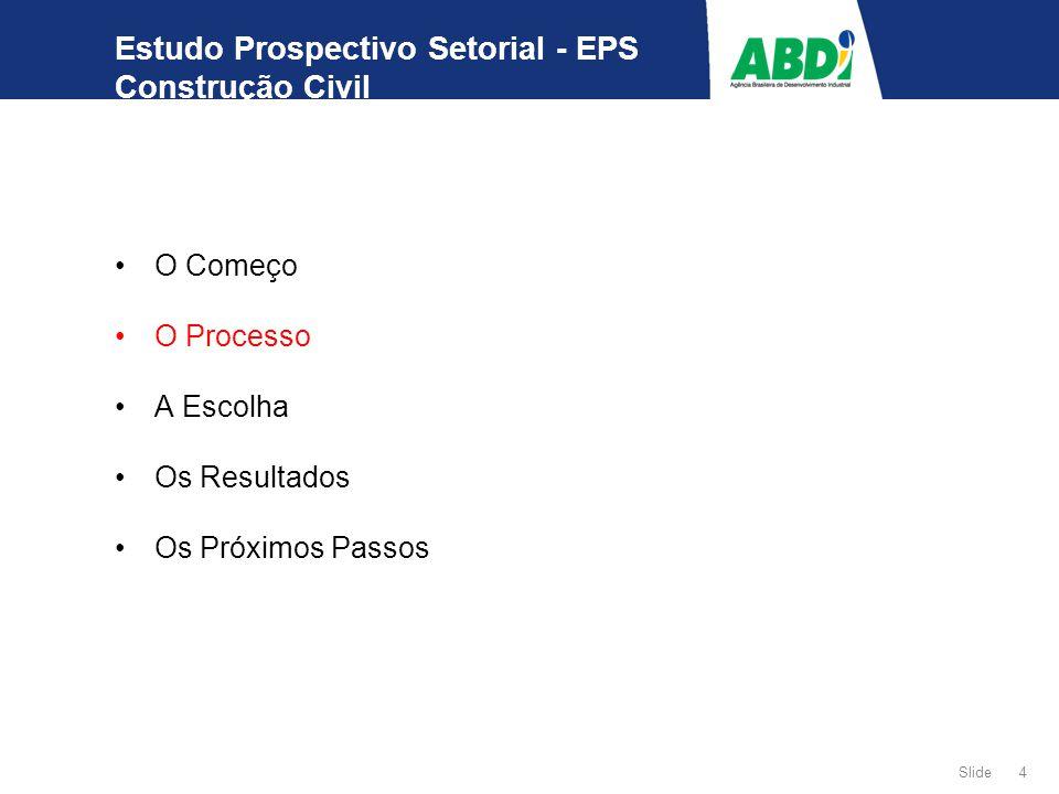 4 Slide Estudo Prospectivo Setorial - EPS Construção Civil O Começo O Processo A Escolha Os Resultados Os Próximos Passos