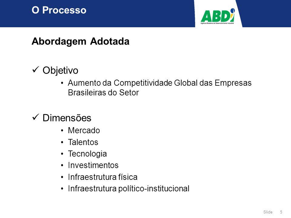 5 Slide Abordagem Adotada Objetivo Aumento da Competitividade Global das Empresas Brasileiras do Setor Dimensões Mercado Talentos Tecnologia Investimentos Infraestrutura física Infraestrutura político-institucional O Processo