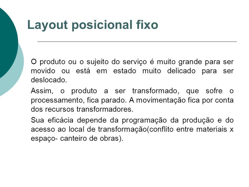 Layout posicional fixo O produto ou o sujeito do serviço é muito grande para ser movido ou está em estado muito delicado para ser deslocado.