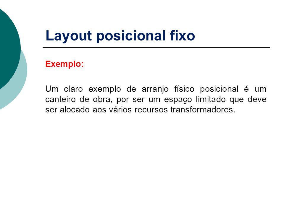 Layout posicional fixo Exemplo: Um claro exemplo de arranjo físico posicional é um canteiro de obra, por ser um espaço limitado que deve ser alocado aos vários recursos transformadores.