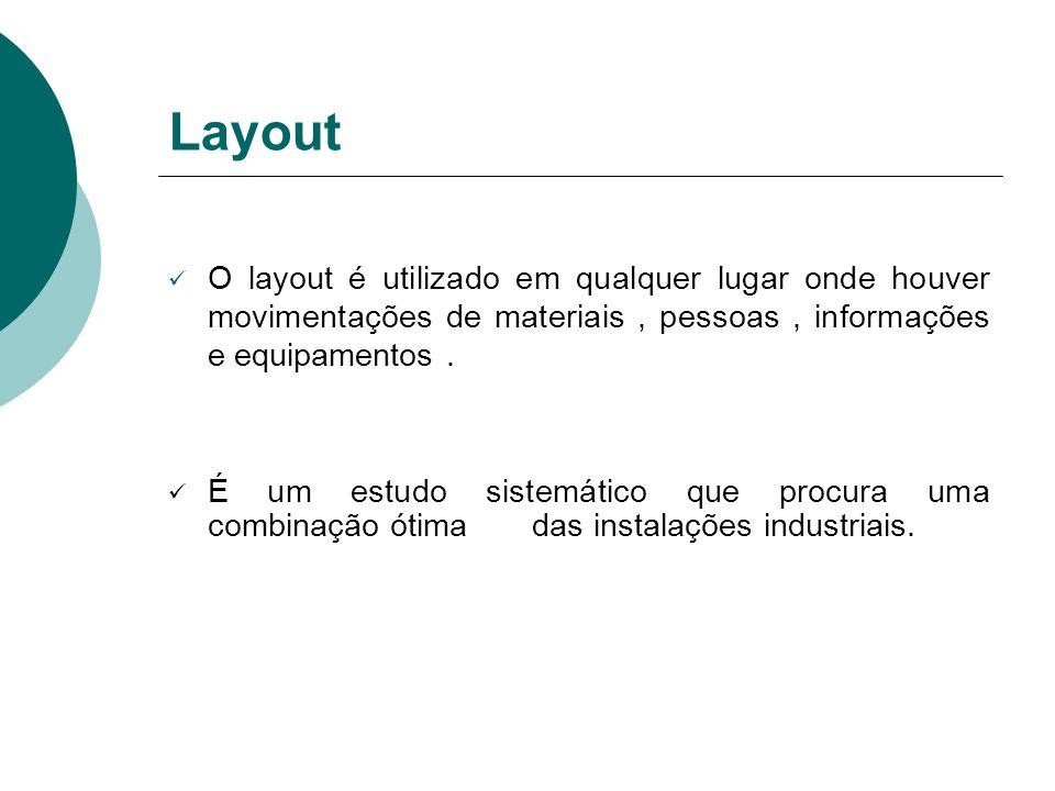 Layout O layout é utilizado em qualquer lugar onde houver movimentações de materiais, pessoas, informações e equipamentos. É um estudo sistemático que