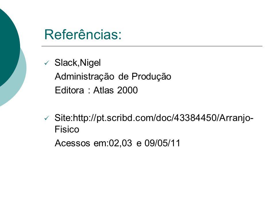 Referências: Slack,Nigel Administração de Produção Editora : Atlas 2000 Site:http://pt.scribd.com/doc/43384450/Arranjo- Fisico Acessos em:02,03 e 09/05/11