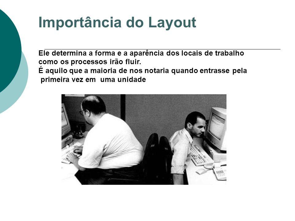 Importância do Layout Ele determina a forma e a aparência dos locais de trabalho como os processos irão fluir.