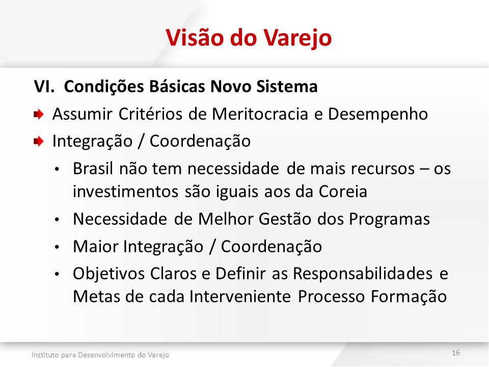 Instituto para Desenvolvimento do Varejo 16 Visão do Varejo VI. Condições Básicas Novo Sistema Assumir Critérios de Meritocracia e Desempenho Integraç