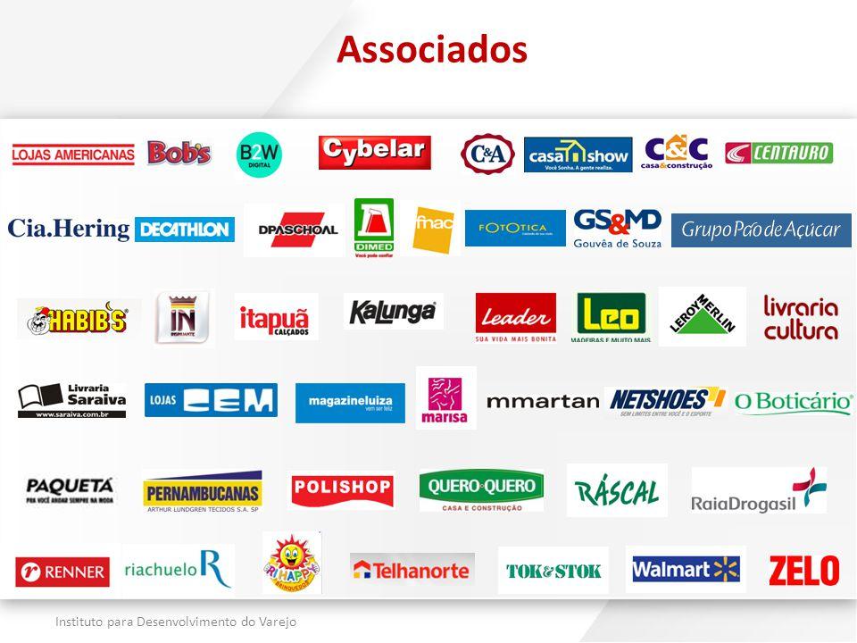 Instituto para Desenvolvimento do Varejo Relevância econômica e social no Brasil Varejo – Maior empregador formal