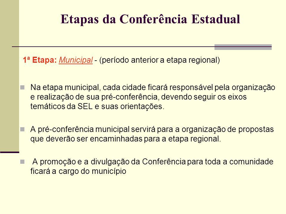 Etapas da Conferência Estadual 1ª Etapa: Municipal - (período anterior a etapa regional) Na etapa municipal, cada cidade ficará responsável pela organ