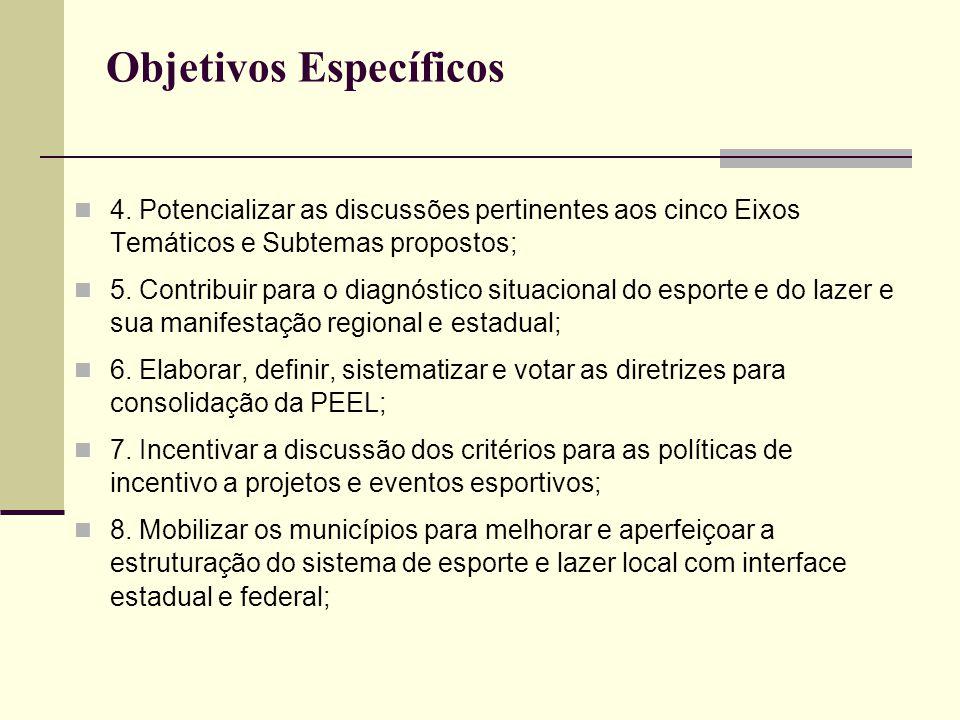 Objetivos Específicos 4. Potencializar as discussões pertinentes aos cinco Eixos Temáticos e Subtemas propostos; 5. Contribuir para o diagnóstico situ
