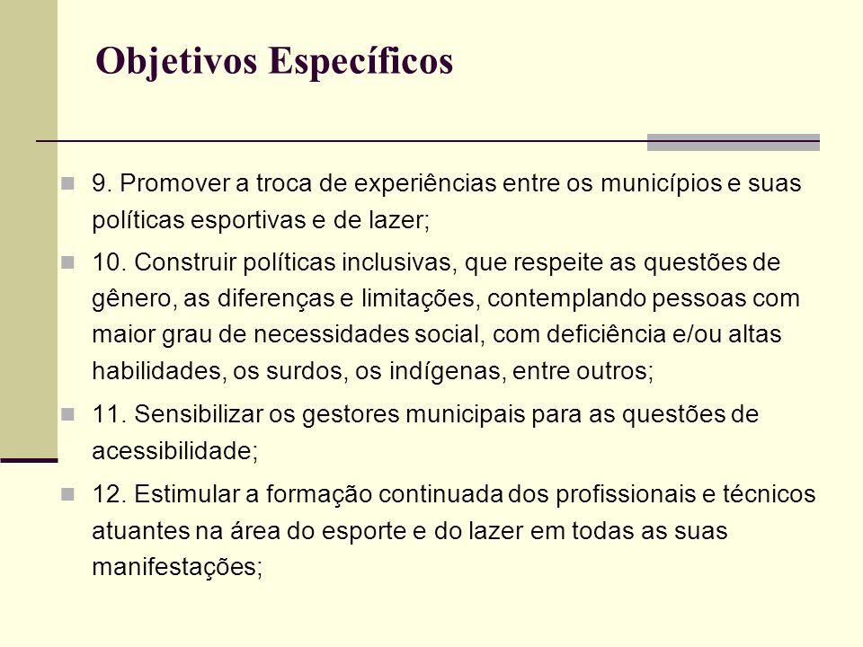 Objetivos Específicos 9. Promover a troca de experiências entre os municípios e suas políticas esportivas e de lazer; 10. Construir políticas inclusiv