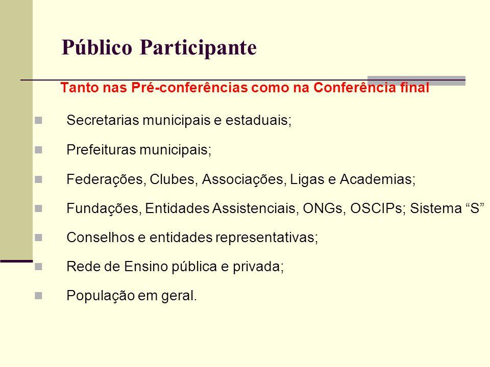 Público Participante Tanto nas Pré-conferências como na Conferência final Secretarias municipais e estaduais; Prefeituras municipais; Federações, Club