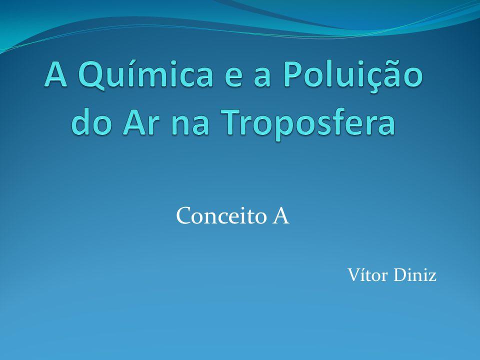 Ciclo de relação do O 3 e NO 2 na atmosfera poluída: NO 2 NO + O.