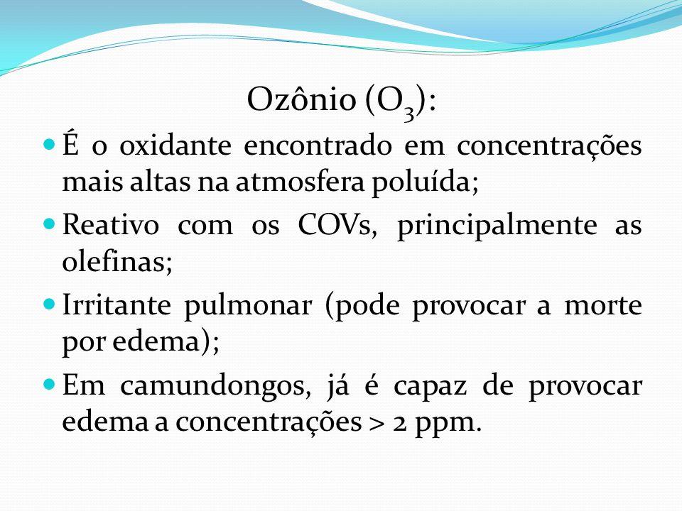 Ozônio (O 3 ): É o oxidante encontrado em concentrações mais altas na atmosfera poluída; Reativo com os COVs, principalmente as olefinas; Irritante pu