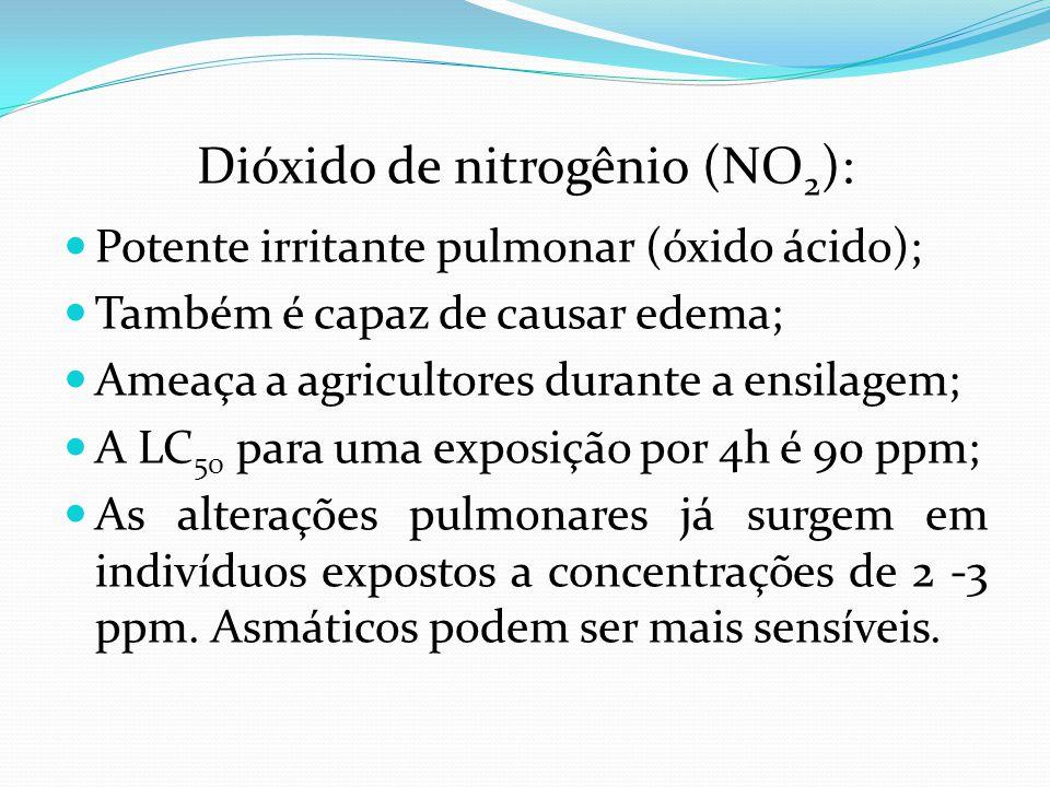 Dióxido de nitrogênio (NO 2 ): Potente irritante pulmonar (óxido ácido); Também é capaz de causar edema; Ameaça a agricultores durante a ensilagem; A