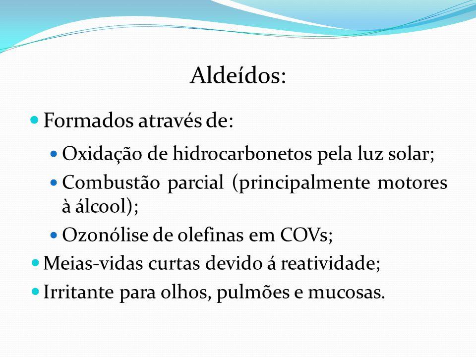 Aldeídos: Formados através de: Oxidação de hidrocarbonetos pela luz solar; Combustão parcial (principalmente motores à álcool); Ozonólise de olefinas