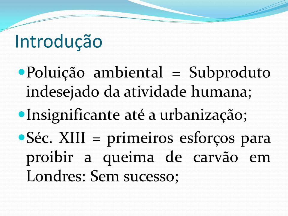 Introdução Poluição ambiental = Subproduto indesejado da atividade humana; Insignificante até a urbanização; Séc. XIII = primeiros esforços para proib