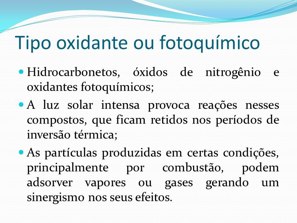 Tipo oxidante ou fotoquímico Hidrocarbonetos, óxidos de nitrogênio e oxidantes fotoquímicos; A luz solar intensa provoca reações nesses compostos, que