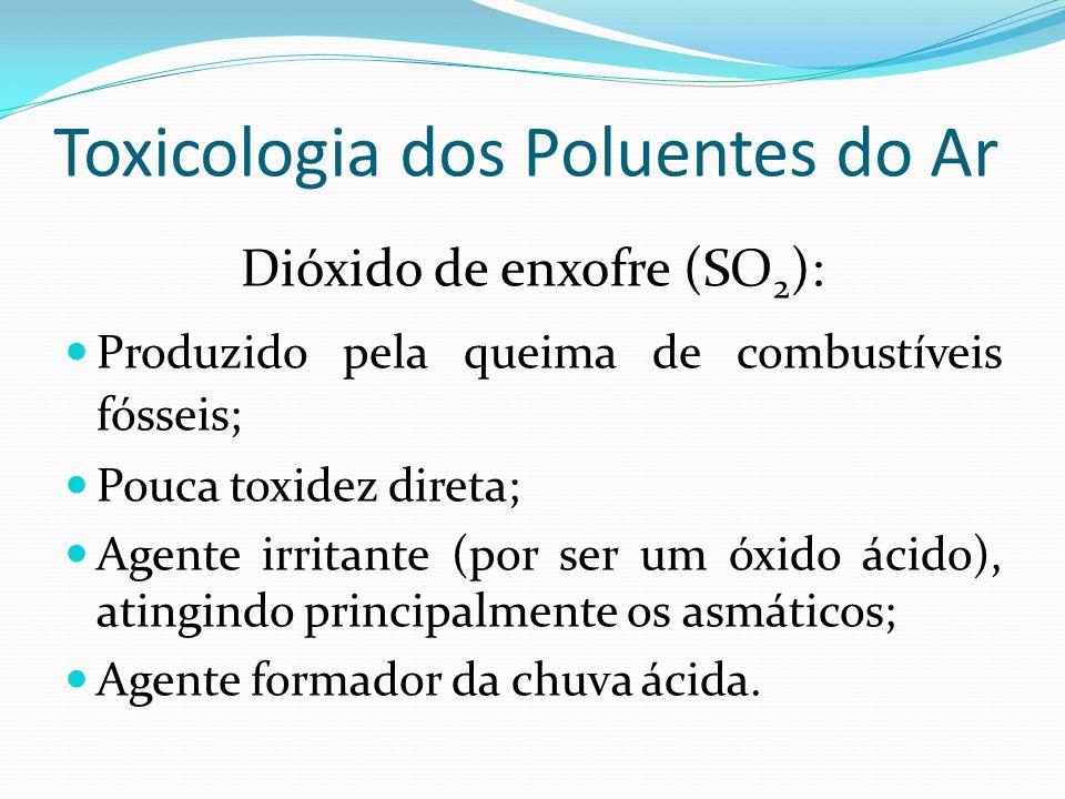 Toxicologia dos Poluentes do Ar Dióxido de enxofre (SO 2 ): Produzido pela queima de combustíveis fósseis; Pouca toxidez direta; Agente irritante (por