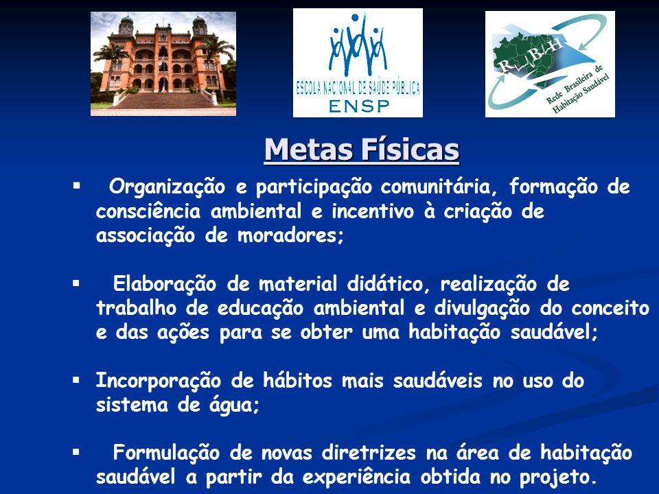 Metas Físicas  Organização e participação comunitária, formação de consciência ambiental e incentivo à criação de associação de moradores;  Elaboraç