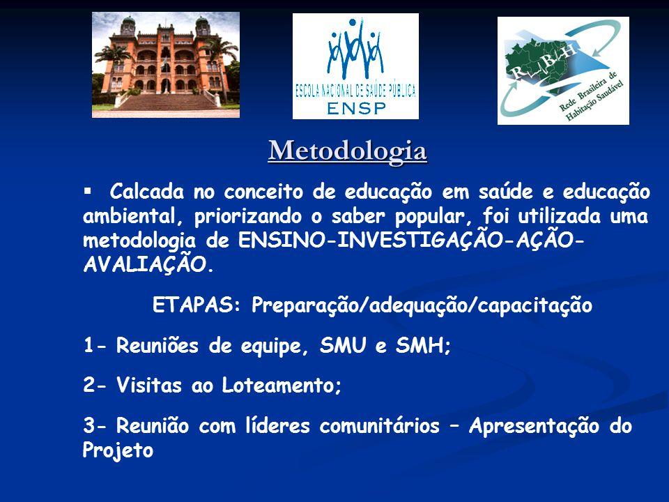 Metodologia  Calcada no conceito de educação em saúde e educação ambiental, priorizando o saber popular, foi utilizada uma metodologia de ENSINO-INVE