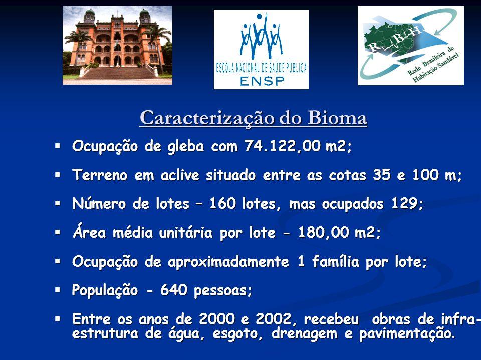 Caracterização do Bioma  Ocupação de gleba com 74.122,00 m2;  Terreno em aclive situado entre as cotas 35 e 100 m;  Número de lotes – 160 lotes, ma