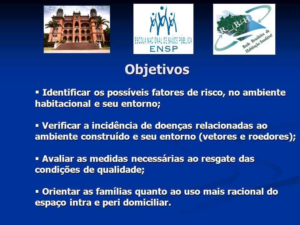 Objetivos  Identificar os possíveis fatores de risco, no ambiente habitacional e seu entorno;  Verificar a incidência de doenças relacionadas ao amb