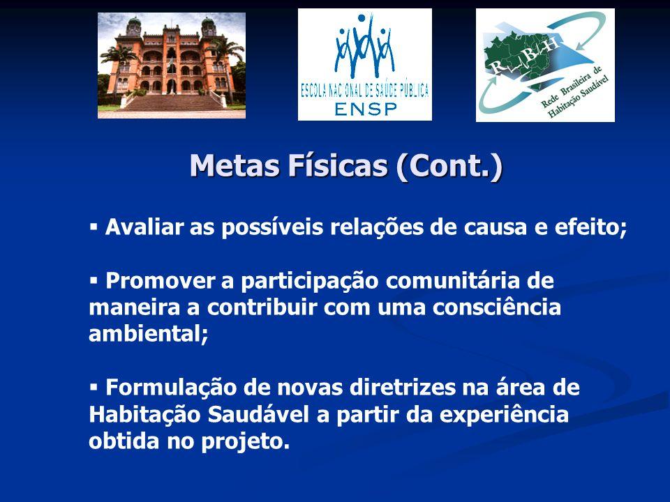  Avaliar as possíveis relações de causa e efeito;  Promover a participação comunitária de maneira a contribuir com uma consciência ambiental;  Form