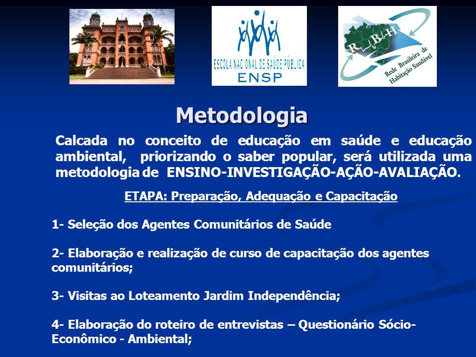 Metodologia Calcada no conceito de educação em saúde e educação ambiental, priorizando o saber popular, será utilizada uma metodologia de ENSINO-INVES