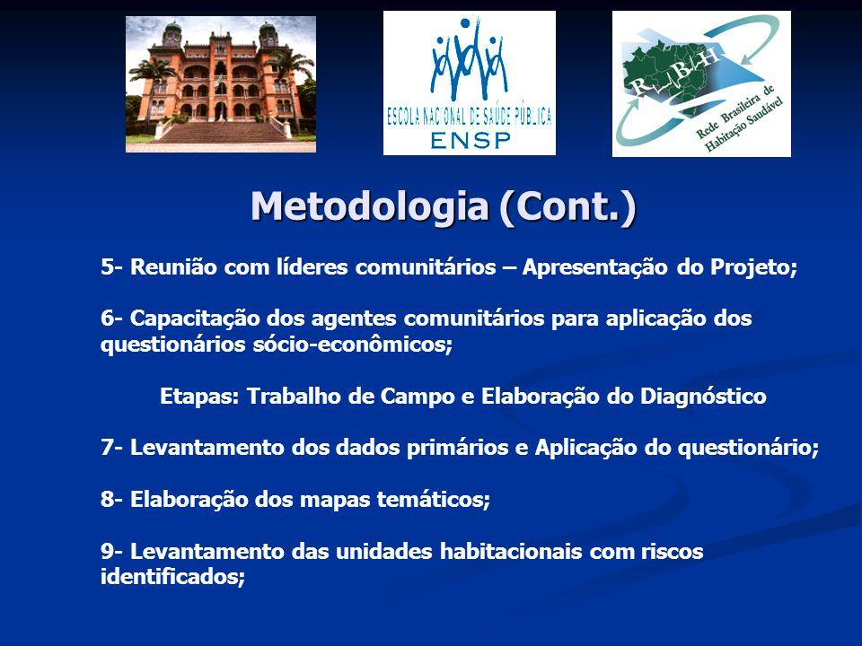 Metodologia (Cont.) 5- Reunião com líderes comunitários – Apresentação do Projeto; 6- Capacitação dos agentes comunitários para aplicação dos question