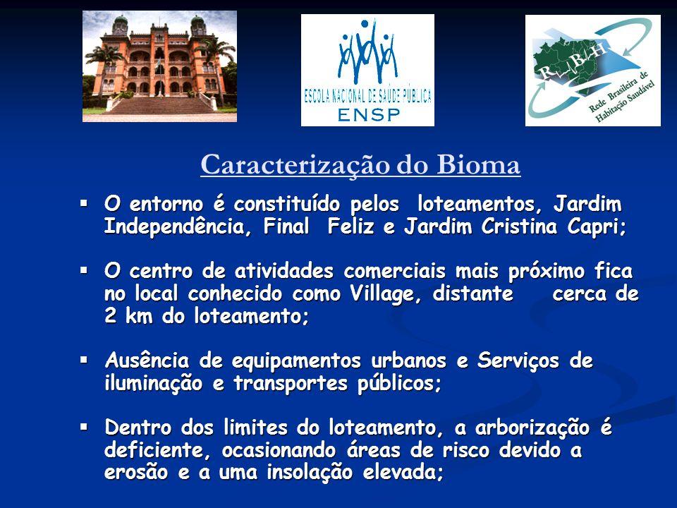Caracterização do Bioma  O entorno é constituído pelos loteamentos, Jardim Independência, Final Feliz e Jardim Cristina Capri;  O centro de atividad