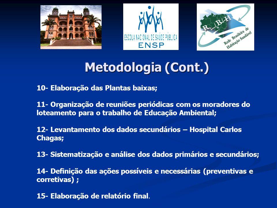Metodologia (Cont.) 10- Elaboração das Plantas baixas; 11- Organização de reuniões periódicas com os moradores do loteamento para o trabalho de Educaç