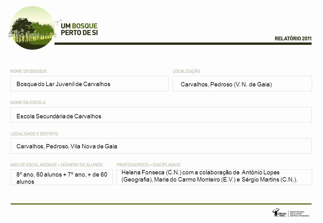 Carvalhos, Pedroso (V. N. de Gaia) Escola Secundária de Carvalhos Carvalhos, Pedroso, Vila Nova de Gaia Helena Fonseca (C.N.) com a colaboração de Ant