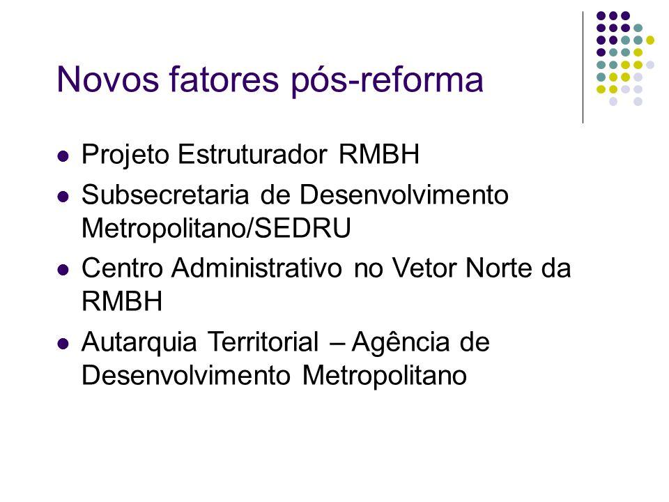 Novos fatores pós-reforma Projeto Estruturador RMBH Subsecretaria de Desenvolvimento Metropolitano/SEDRU Centro Administrativo no Vetor Norte da RMBH Autarquia Territorial – Agência de Desenvolvimento Metropolitano