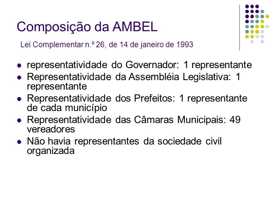 CENTRO ADMINISTRATIVO DO GOVERNO DE MINAS GERAIS Imagem: LUME