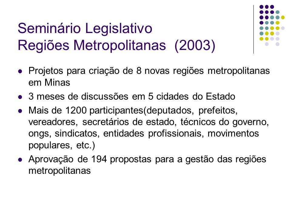 Reforma do Modelo Gestão Compreensão da inoperância da AMBEL Formação de agenda de reformas na ALMG Relações institucionais propícias