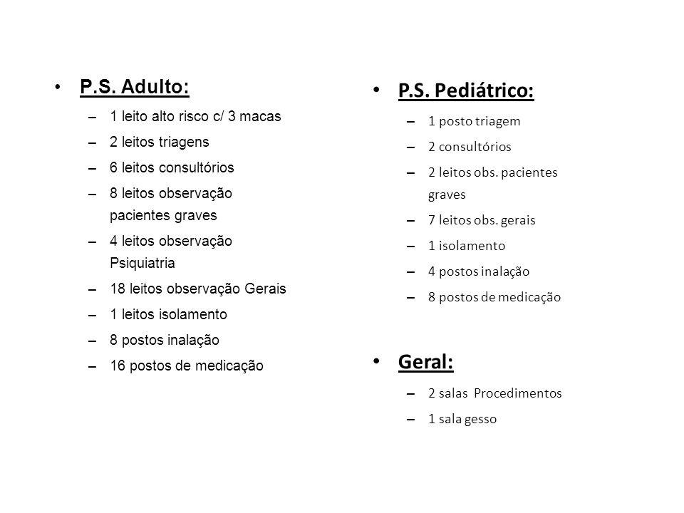 P.S. Adulto: –1 leito alto risco c/ 3 macas –2 leitos triagens –6 leitos consultórios –8 leitos observação pacientes graves –4 leitos observação Psiqu