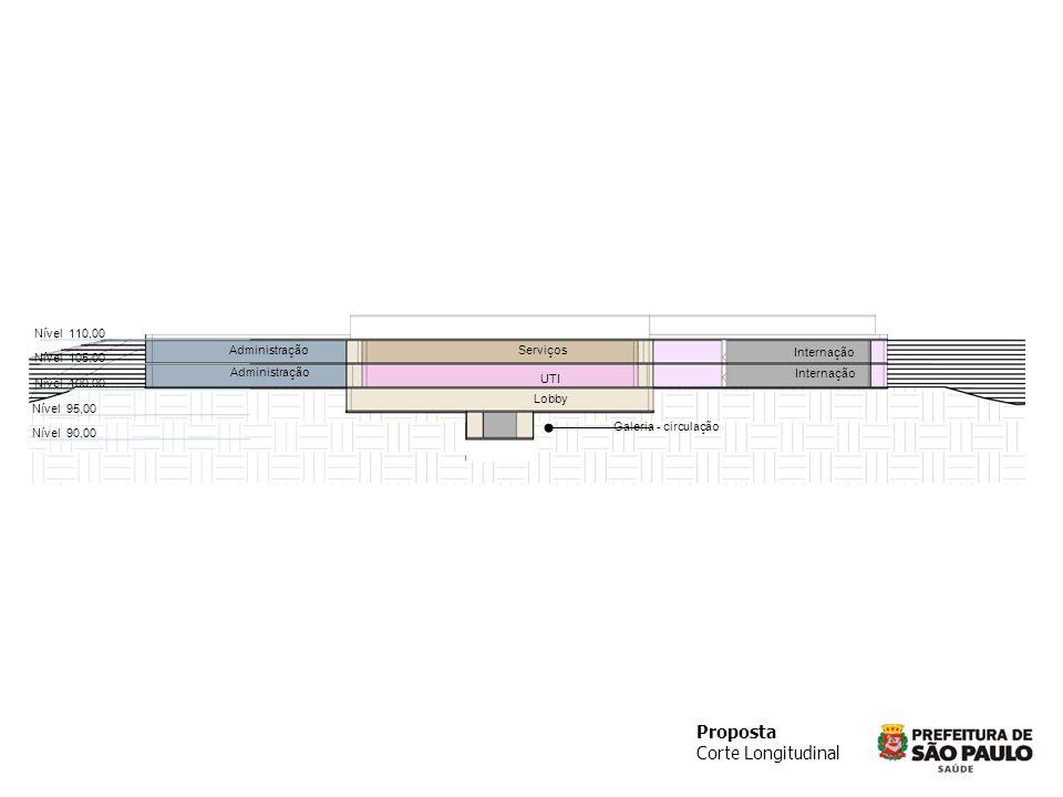 Proposta Corte Longitudinal Lobby UTI Serviços Internação Administração Internação Galeria - circulação Nível 90,00 Nível 95,00 Nível 100,00 Nível 105