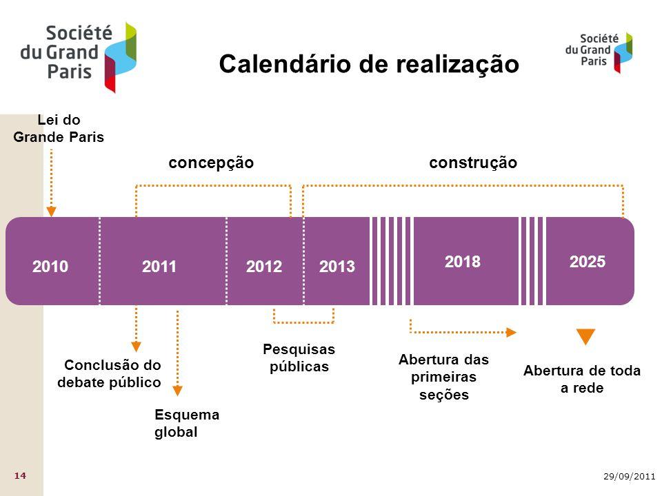 29/09/2011 14 2010201120122013 20182025 concepçãoconstrução Esquema global Pesquisas públicas Conclusão do debate público Abertura das primeiras seçõe