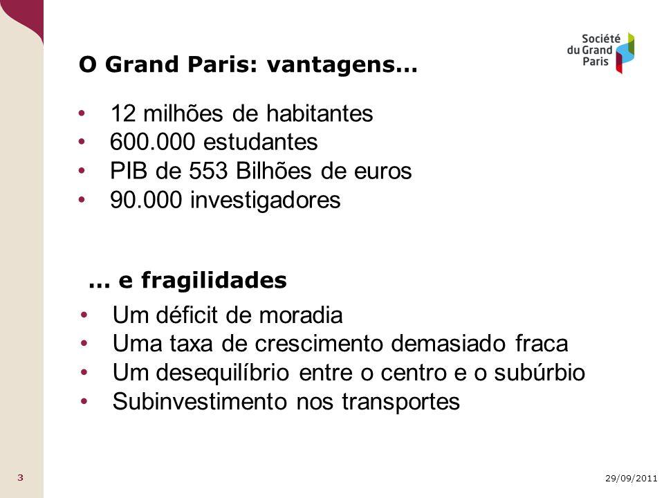 29/09/2011 3 O Grand Paris: vantagens… 12 milhões de habitantes 600.000 estudantes PIB de 553 Bilhões de euros 90.000 investigadores … e fragilidades