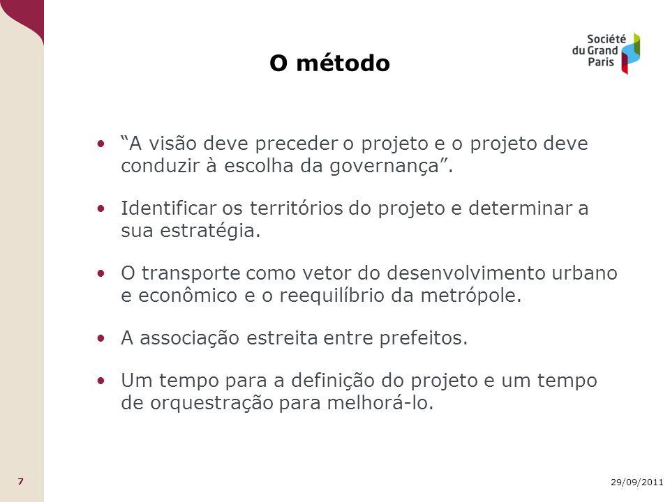 29/09/2011 7 O método A visão deve preceder o projeto e o projeto deve conduzir à escolha da governança .