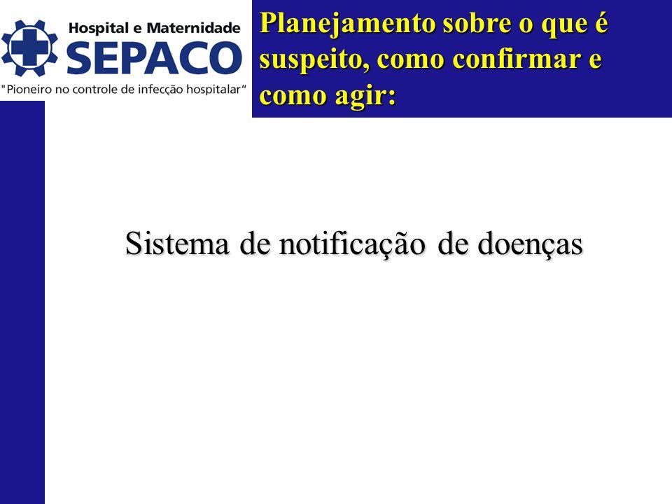 Planejamento sobre o que é suspeito, como confirmar e como agir: Sistema de notificação de doenças