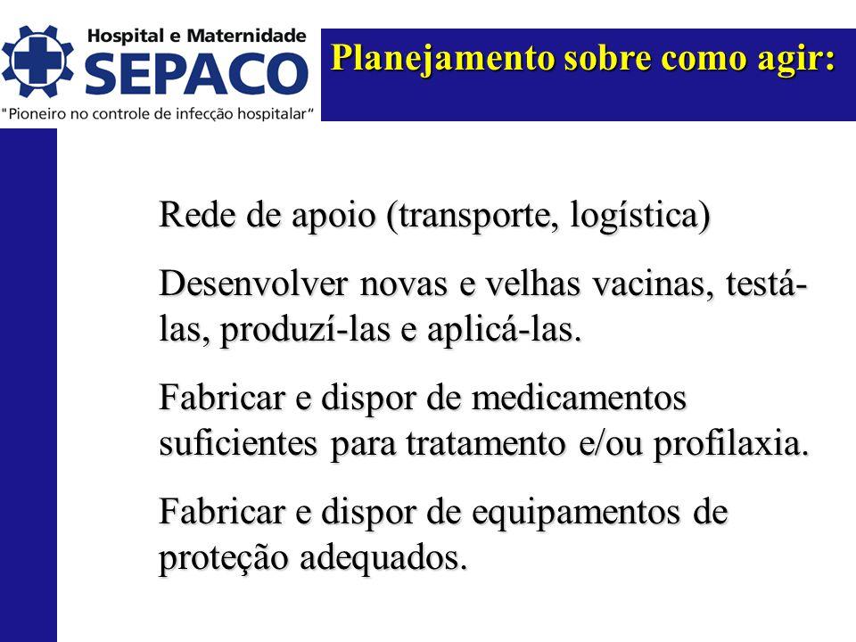 Planejamento sobre como agir: Rede de apoio (transporte, logística) Desenvolver novas e velhas vacinas, testá- las, produzí-las e aplicá-las.
