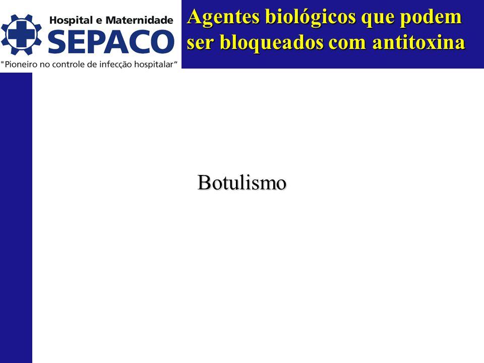 Agentes biológicos que podem ser bloqueados com antitoxina Botulismo