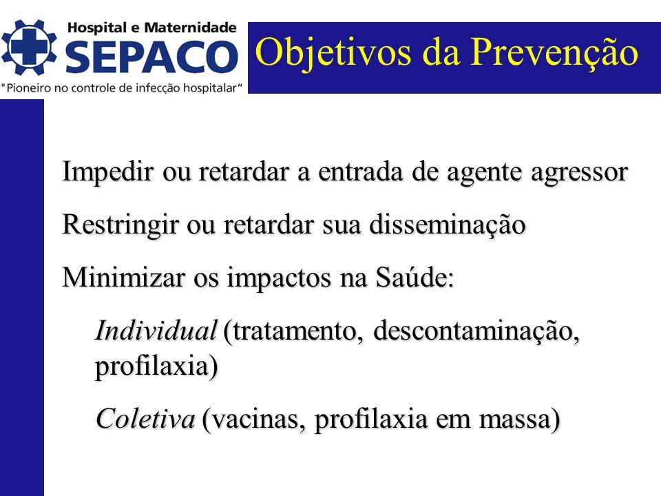 Objetivos da Prevenção Impedir ou retardar a entrada de agente agressor Restringir ou retardar sua disseminação Minimizar os impactos na Saúde: Individual (tratamento, descontaminação, profilaxia) Coletiva (vacinas, profilaxia em massa)