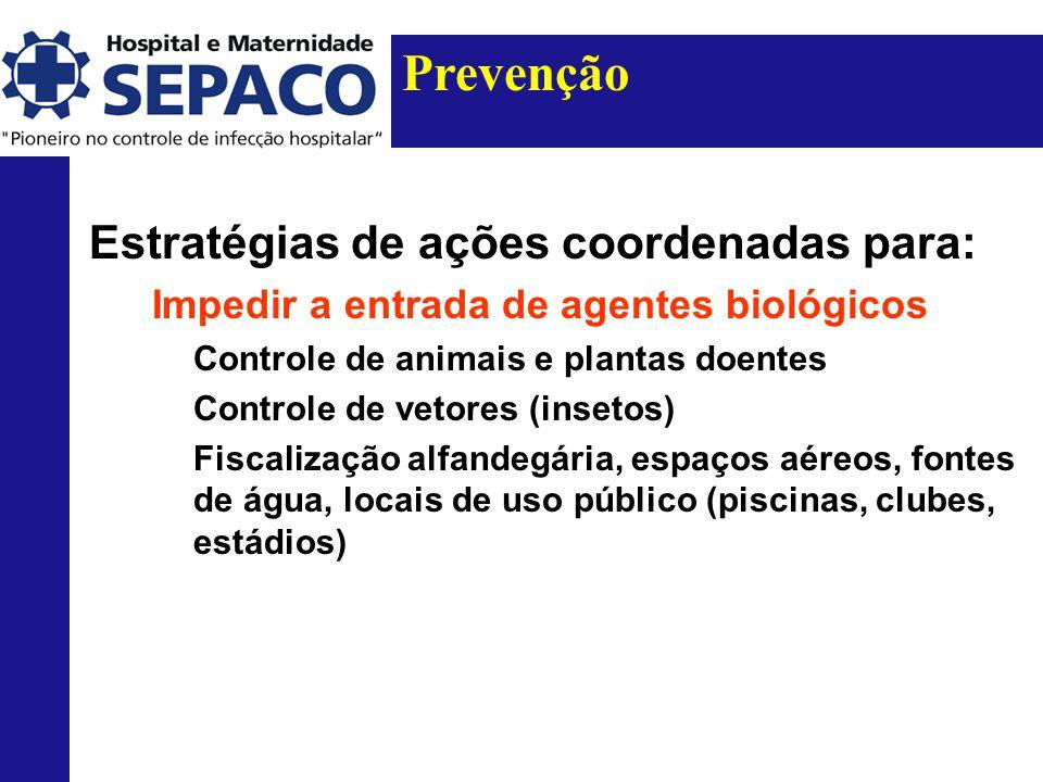Prevenção Estratégias de ações coordenadas para: Impedir a entrada de agentes biológicos Controle de animais e plantas doentes Controle de vetores (insetos) Fiscalização alfandegária, espaços aéreos, fontes de água, locais de uso público (piscinas, clubes, estádios)