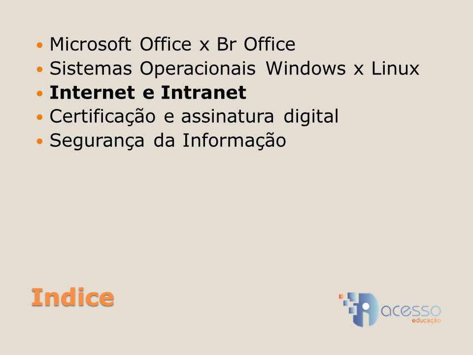 Indice Microsoft Office x Br Office Sistemas Operacionais Windows x Linux Internet e Intranet Certificação e assinatura digital Segurança da Informaçã