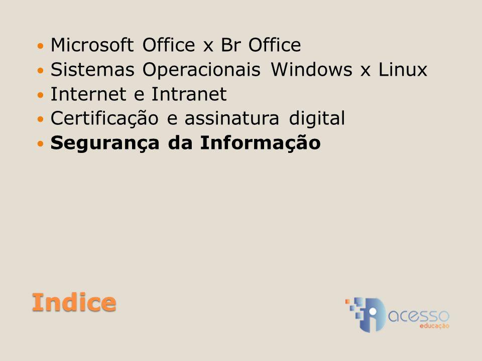 Indice Microsoft Office x Br Office Sistemas Operacionais Windows x Linux Internet e Intranet Certificação e assinatura digital Segurança da Informação