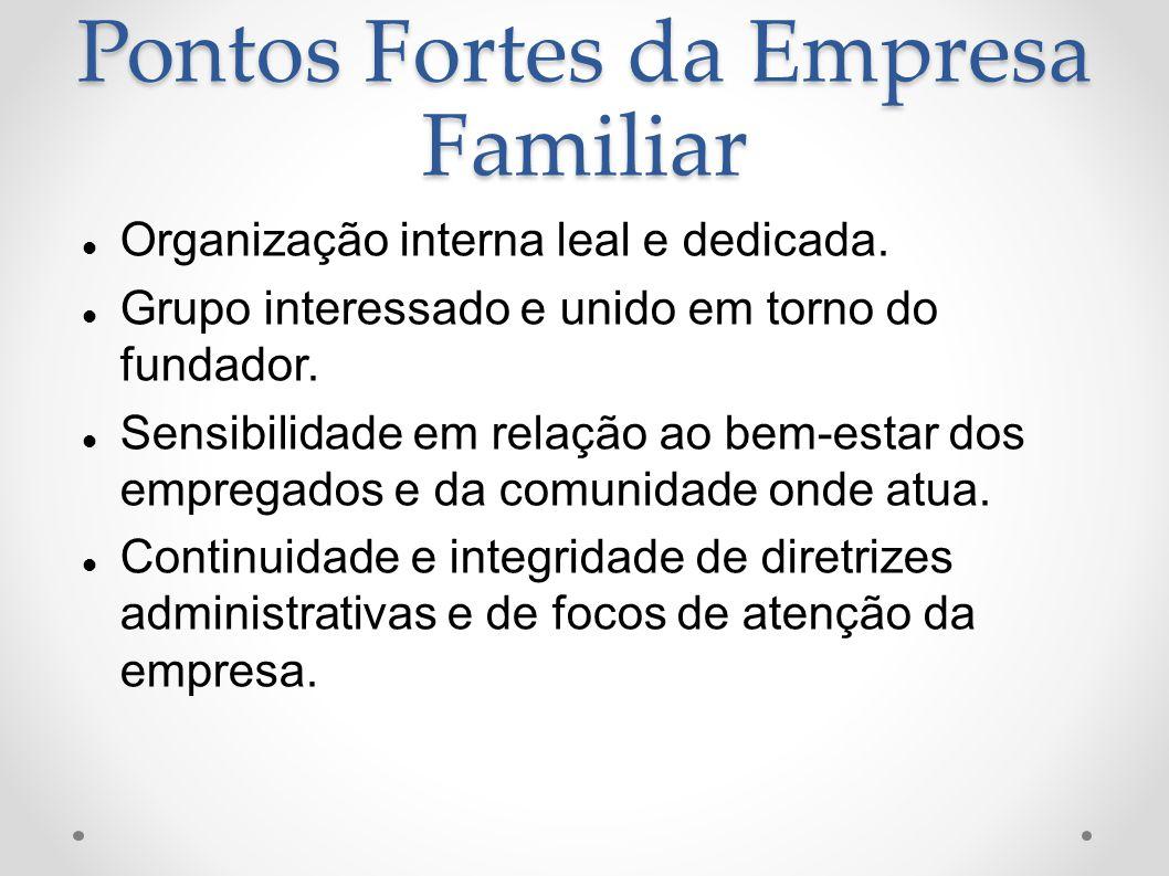 Pontos Fortes da Empresa Familiar Organização interna leal e dedicada. Grupo interessado e unido em torno do fundador. Sensibilidade em relação ao bem